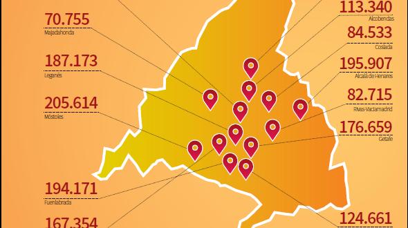 Artículo políticas ambientales 13 municipios de la Comunidad de Madrid