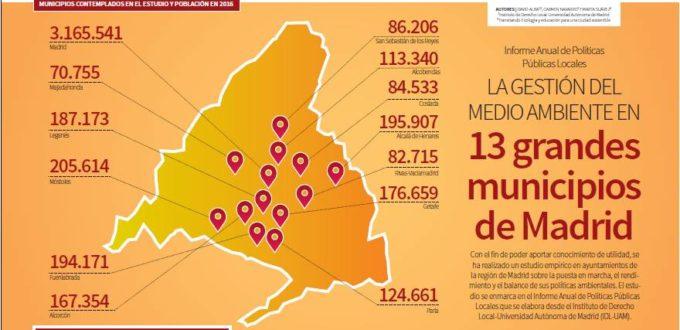 La gestión del medio ambiente en 13 municipios de Madrid.